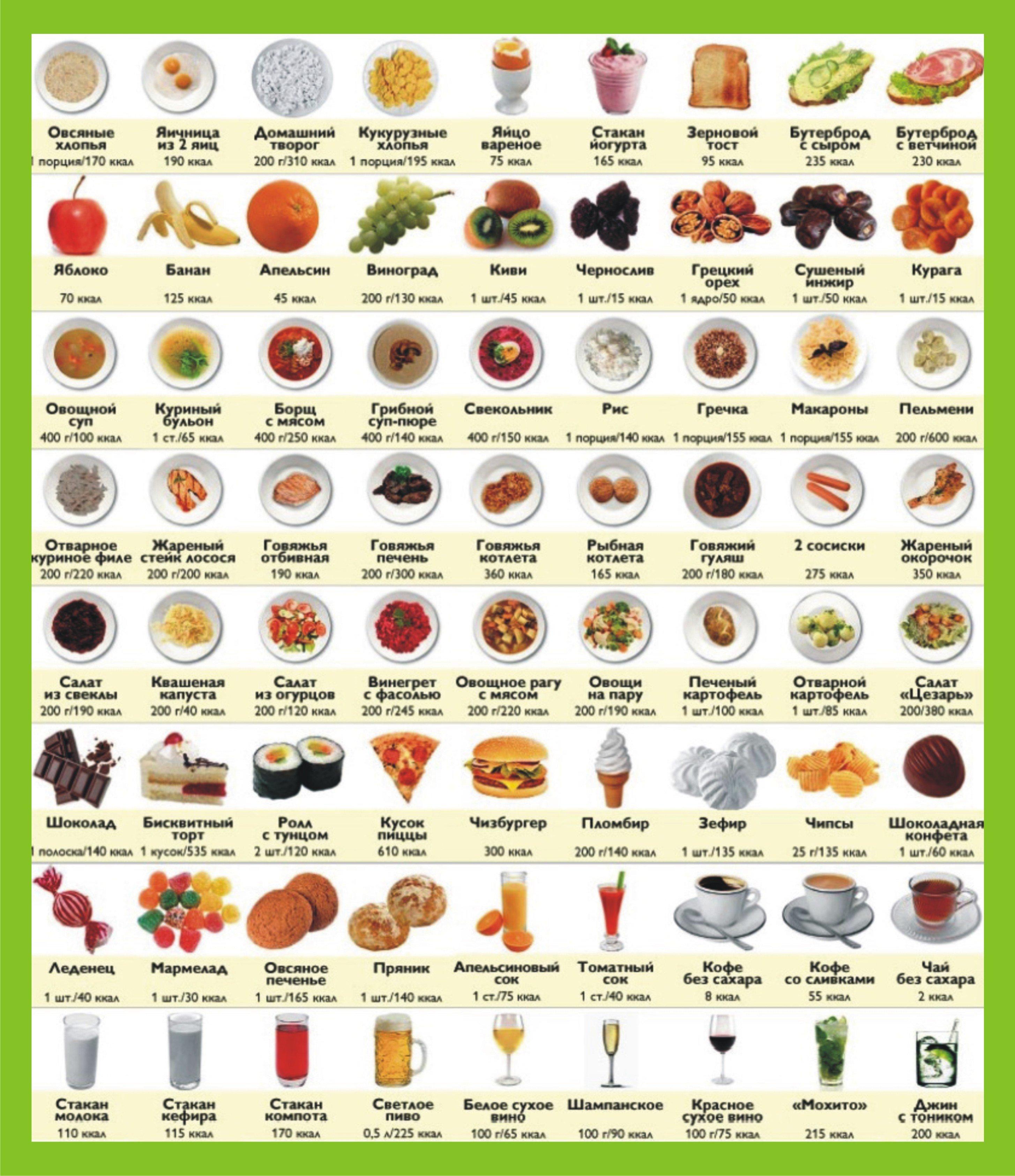 http://zhdumalisha.ru/wp-content/uploads/2015/08/tablica-kalorijnosti-v-kartinkah.jpg