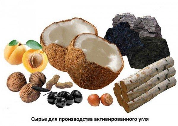 Из чего производят активированный уголь
