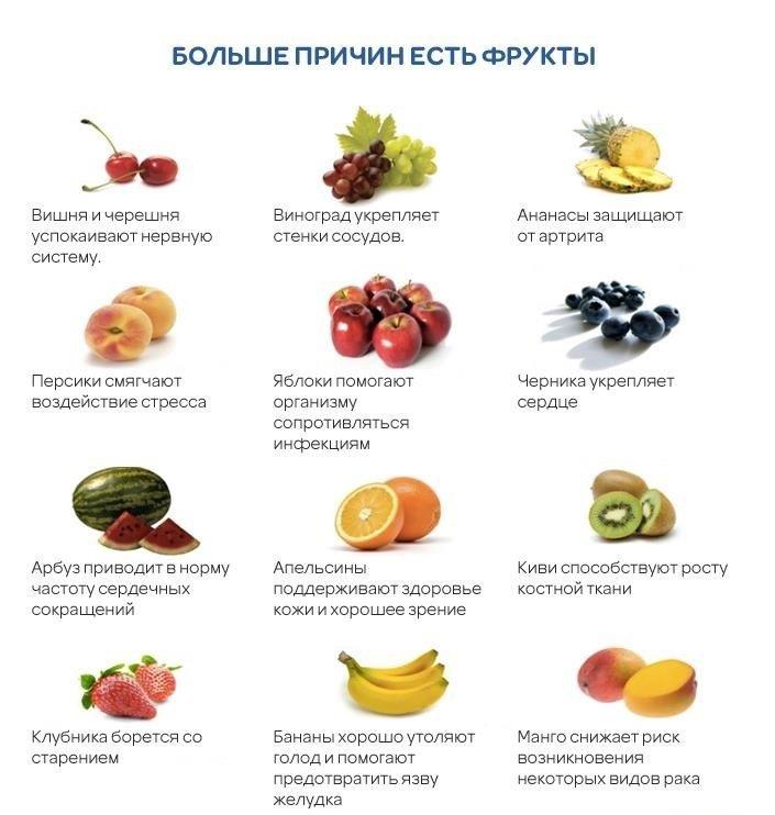 При беременности какие фрукты можно есть при