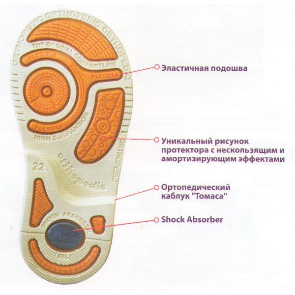 Подошва качественной ортопедической обуви