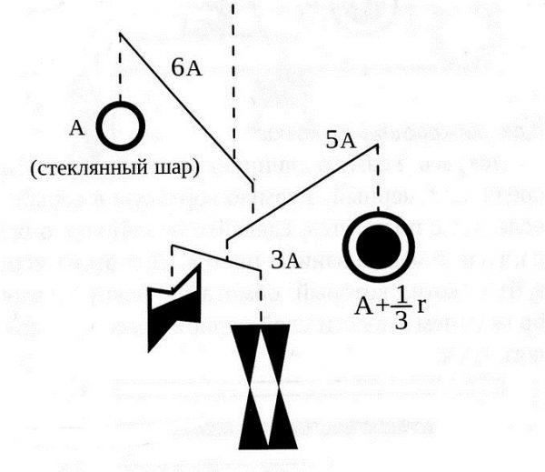 Схема для мобиля Мунари