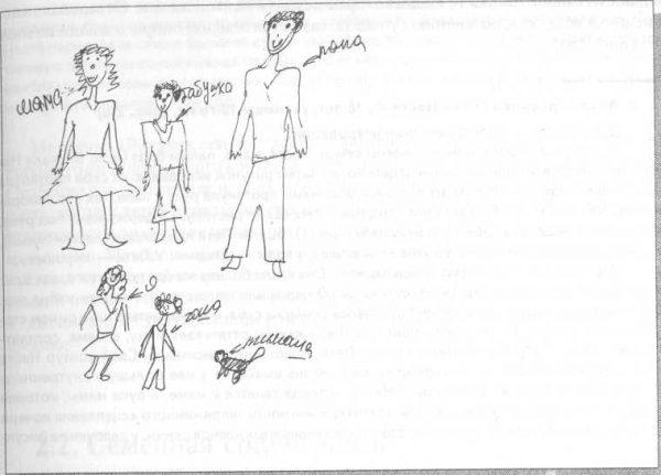 Моя семья: рисуночный тест
