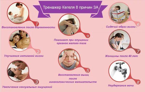 Упражнения Кегеля для женщин в домашних условиях: как выполнять до родов, беременным и после, гимнастика при недержании мочи, геморрое, опущении матки и прочих недугах, уроки на видео, фото и схемах, отзывы мужчин и дам